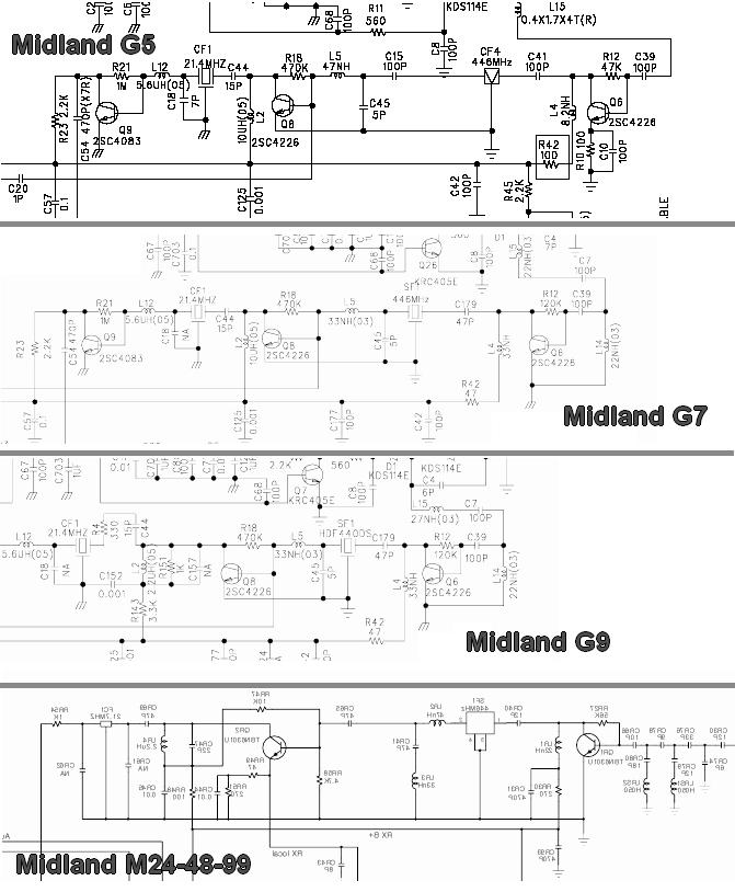 В целом, применяемые в Midland